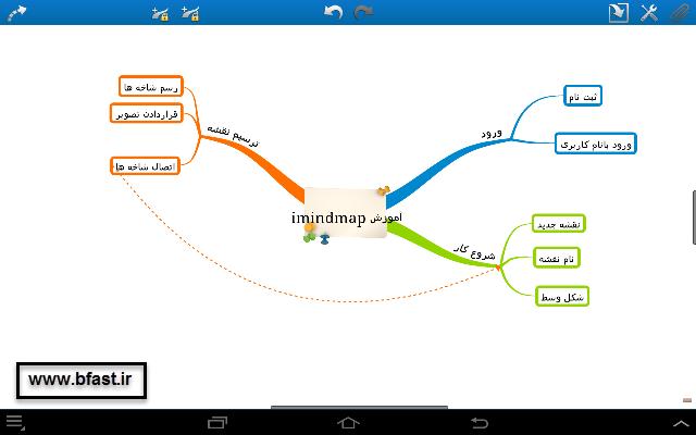 آموزش نرم افزار نقشه ذهنی imind map HD 11