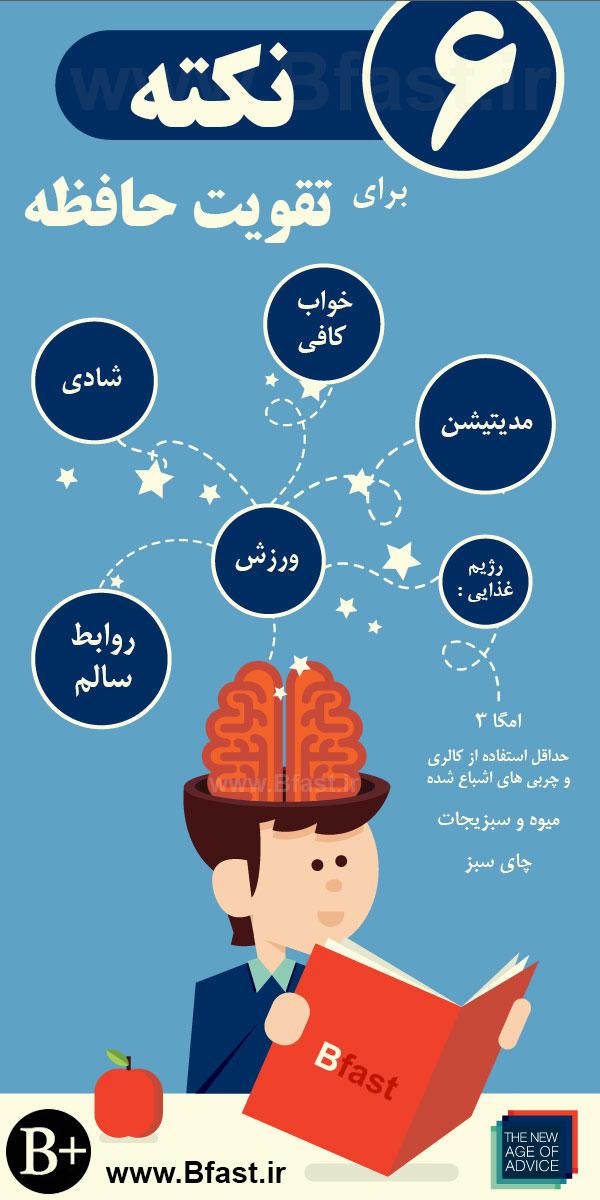 6 نکته برای تقویت مغز و حافظه (اینفوگرافیک)